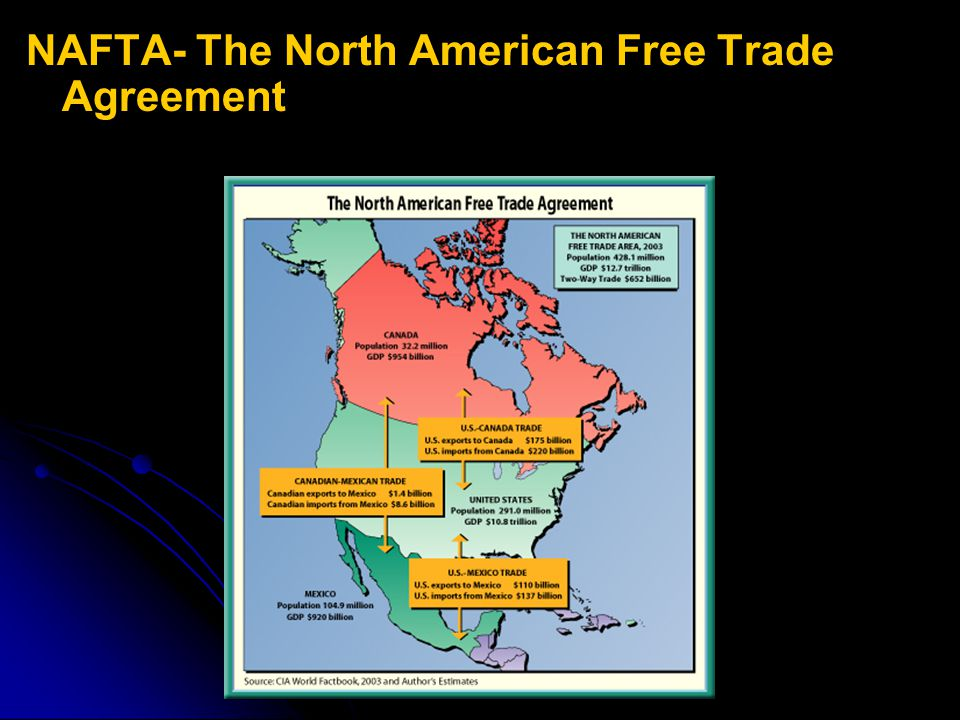 NAFTA- The North American Free Trade Agreement