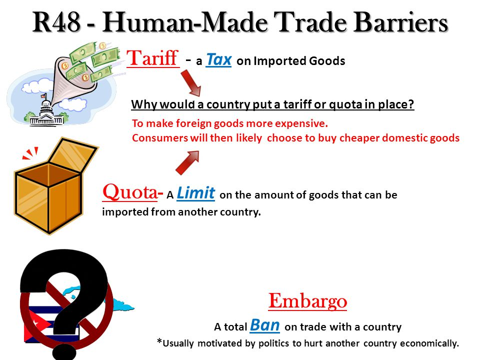 R48 - Human-Made Trade Barriers