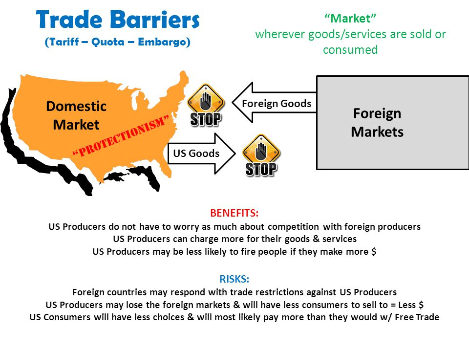 Trade Barriers Domestic Foreign Market Markets Market