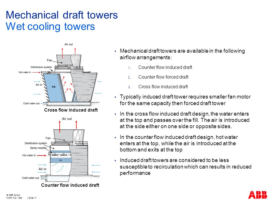 Agenda Cooling tower information Cooling tower market - ppt