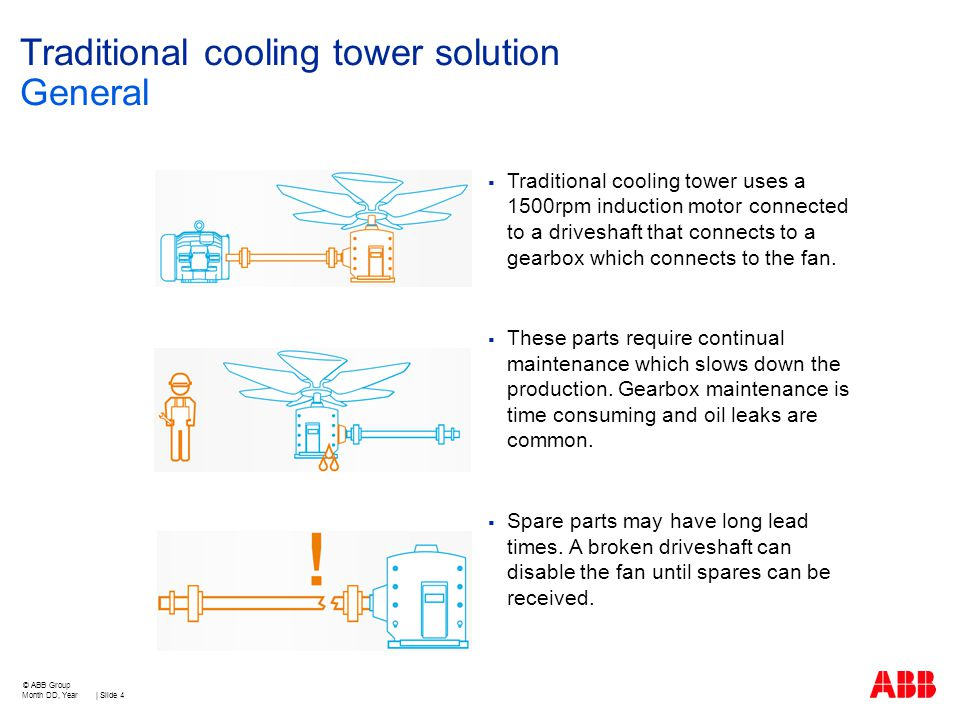 Agenda Cooling Tower Information Cooling Tower Market Ppt Video