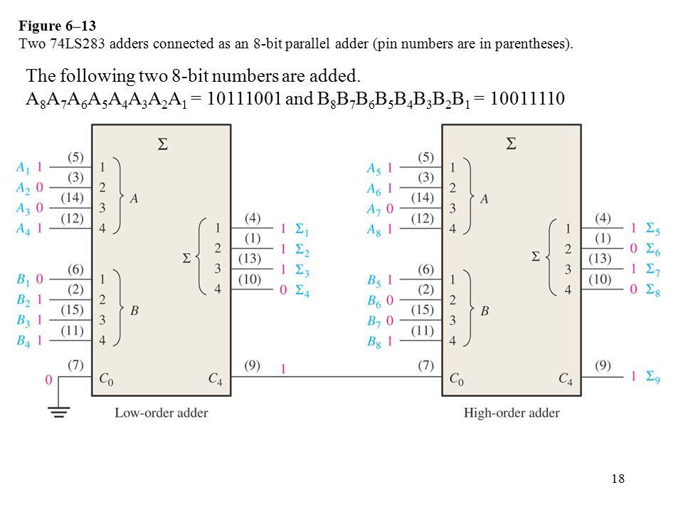 chapter 6 functions of combinational logic ppt video online download rh slideplayer com 4-Bit Adder 74LS283 4-Bit Adder