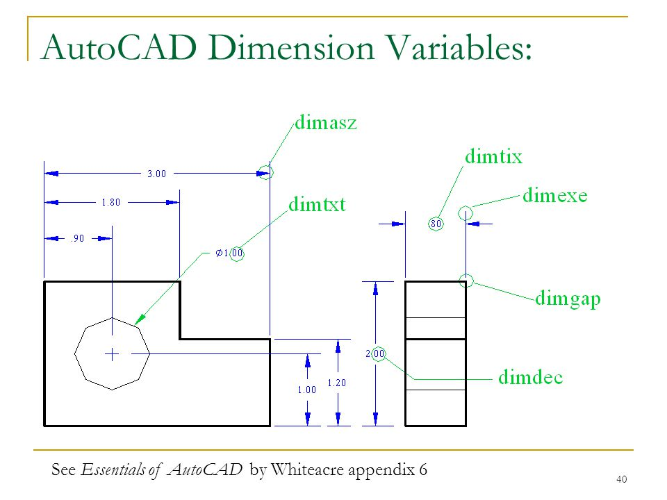 Basic Dimensioning with AutoCAD - ppt video online download