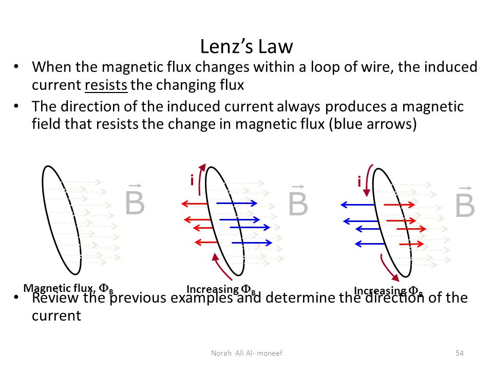chapter 31 faraday u2019s law 31 1 faraday u2019s law of induction