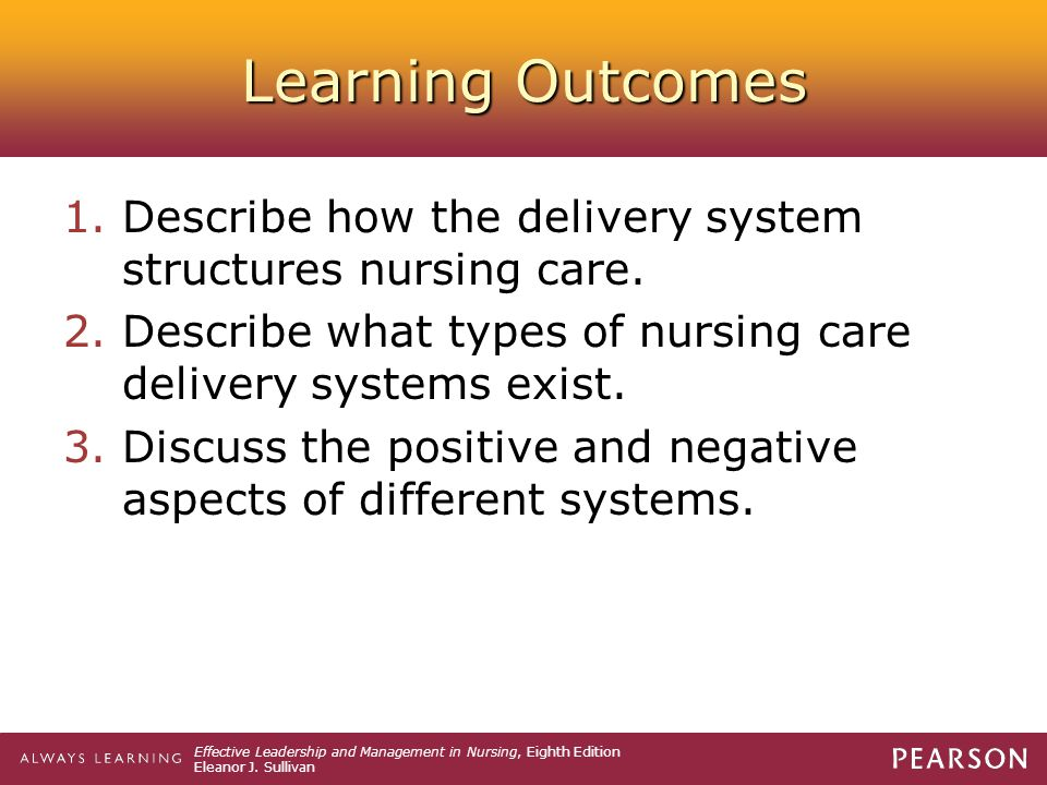 Learning Outcomes Describe how the delivery system structures nursing care. Describe what types of nursing care delivery systems exist.