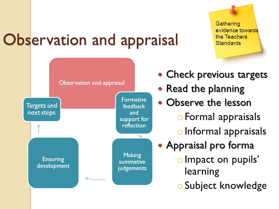 Observation and appraisal