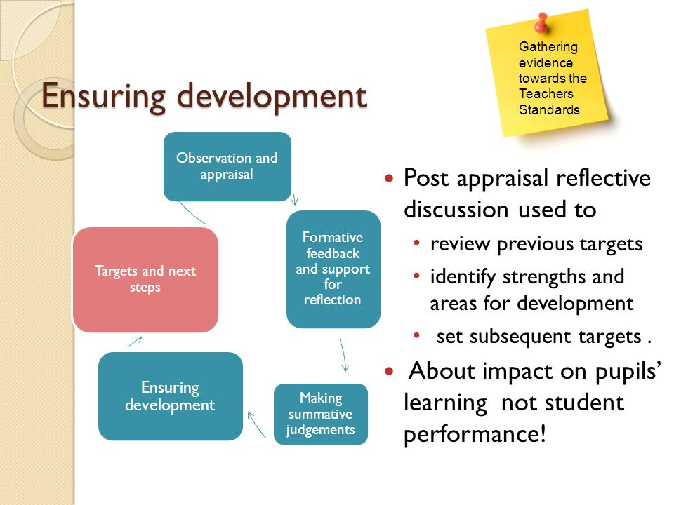 Ensuring development Post appraisal reflective discussion used to