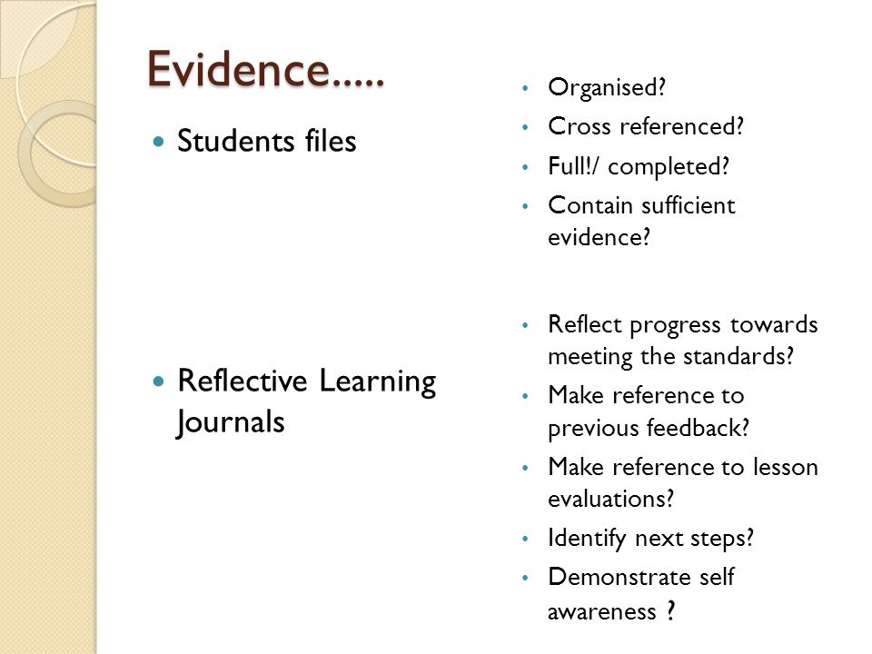 Evidence..... Students files Reflective Learning Journals Organised