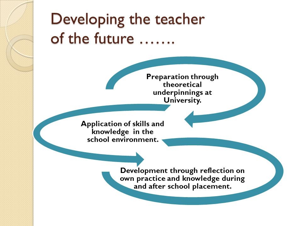 Developing the teacher of the future …….