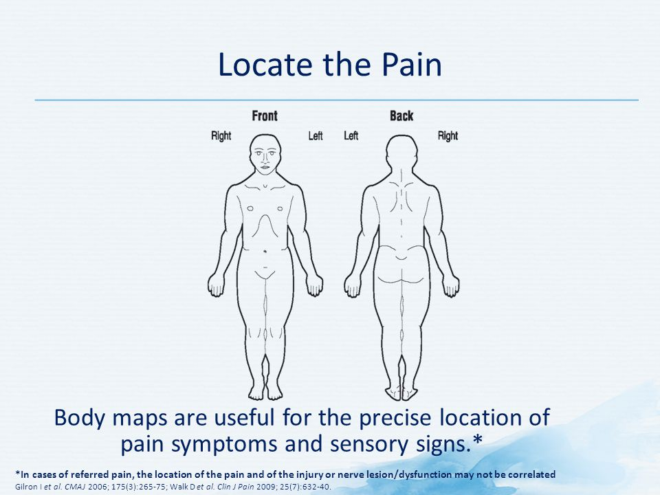 Locate the Pain Speaker's Notes. Body maps can help locate the pain.