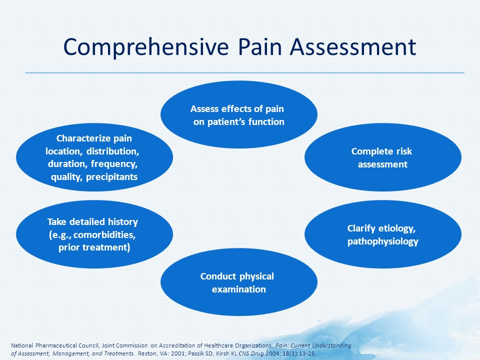 Comprehensive Pain Assessment
