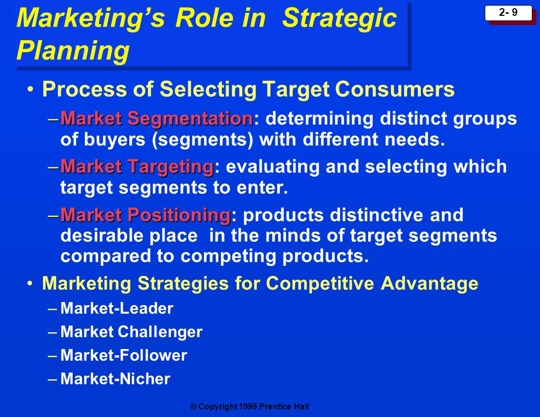 Marketing's Role in Strategic Planning