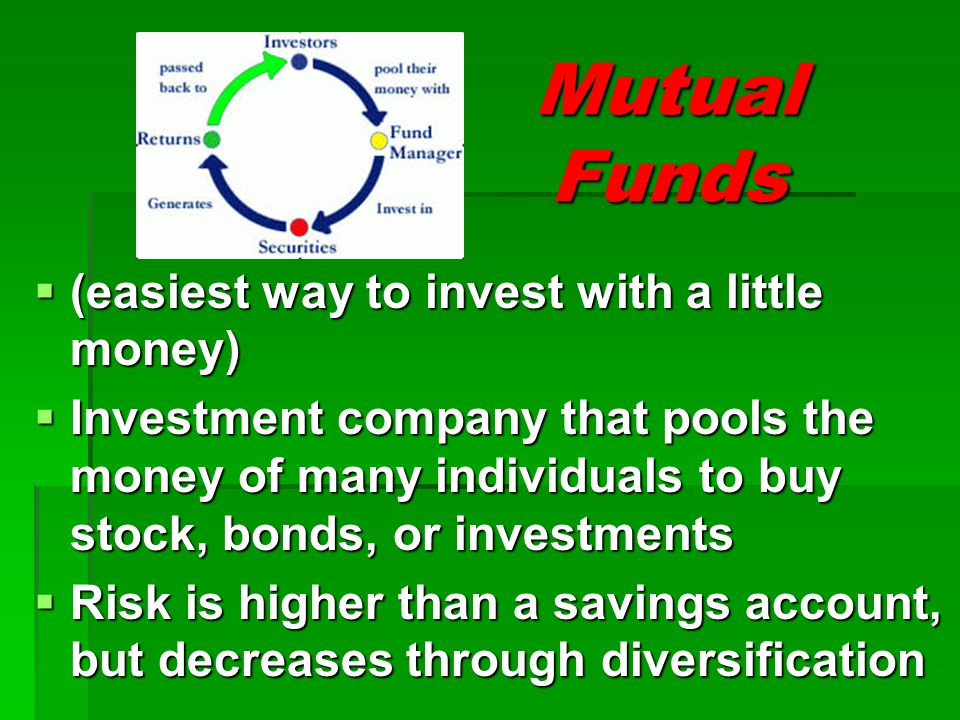 Mutual Funds (easiest way to invest with a little money)