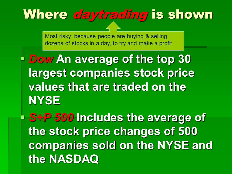 Where daytrading is shown