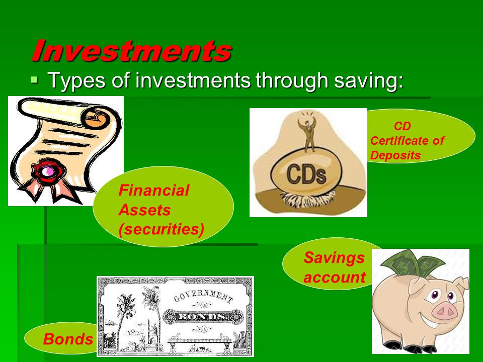 Investments Types of investments through saving: Financial Assets
