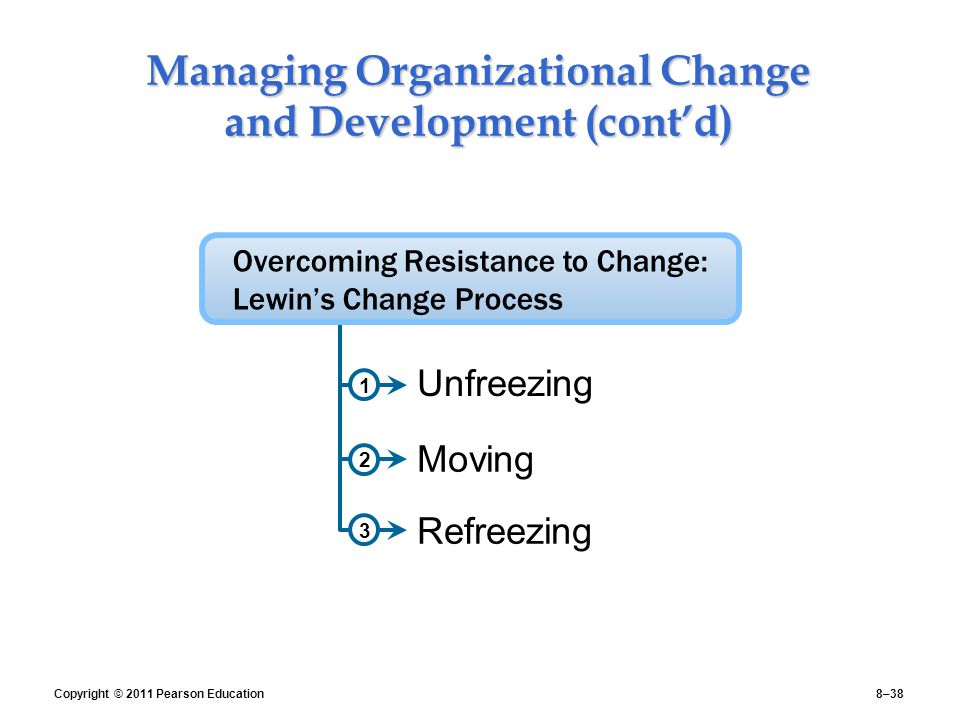 Managing Organizational Change and Development (cont'd)