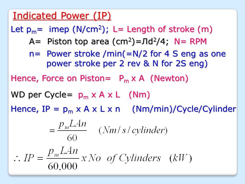 Cm B L D Length Of Stroke M on 4 Stroke Engine Cycle Diagram