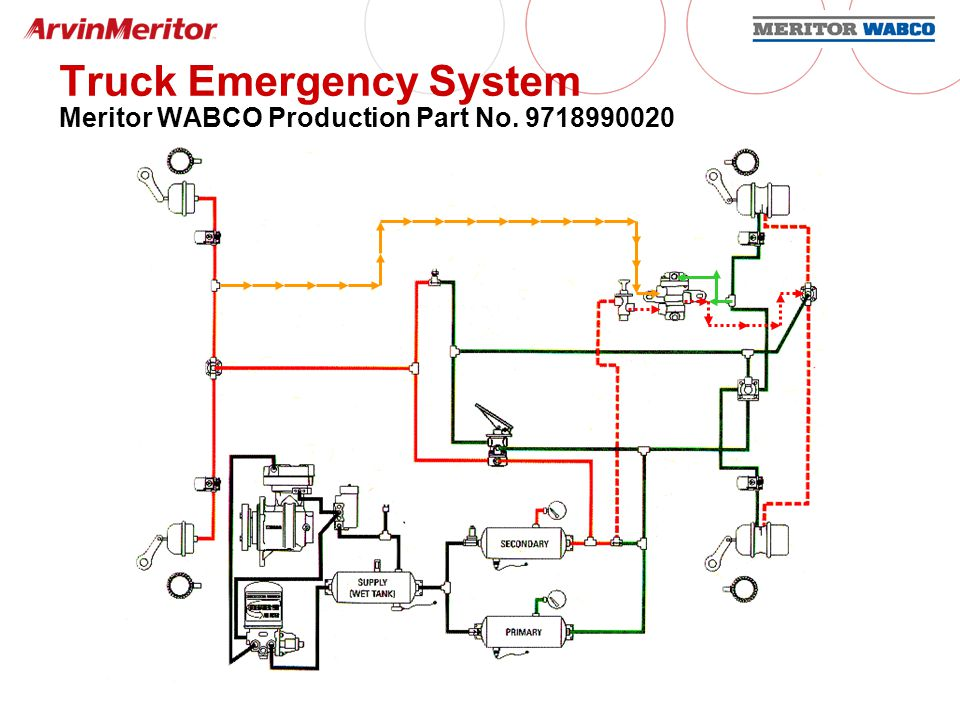 Meritor Wabco Air System Schematic Electrical Wiring Diagrams