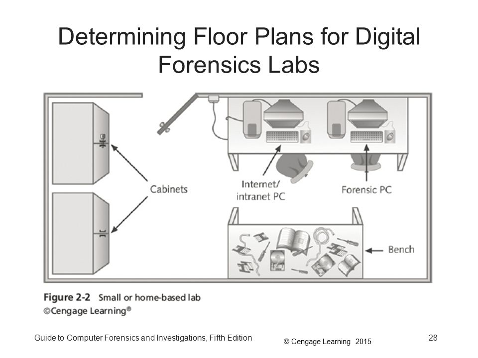 Guide To Computer Forensics And Investigations Fifth Edition Ppt Download