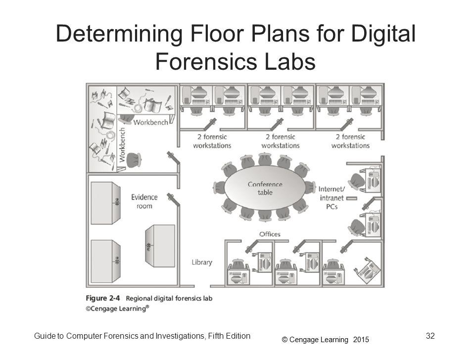 a guide to laboratory investigations mcghee - WordPress.com