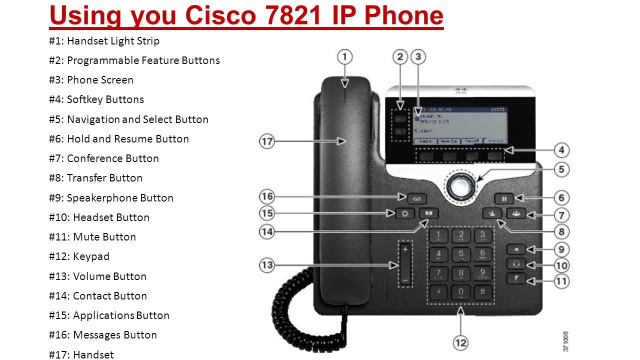 UTSC– VoIP 7821 Phone Training - ppt video online download