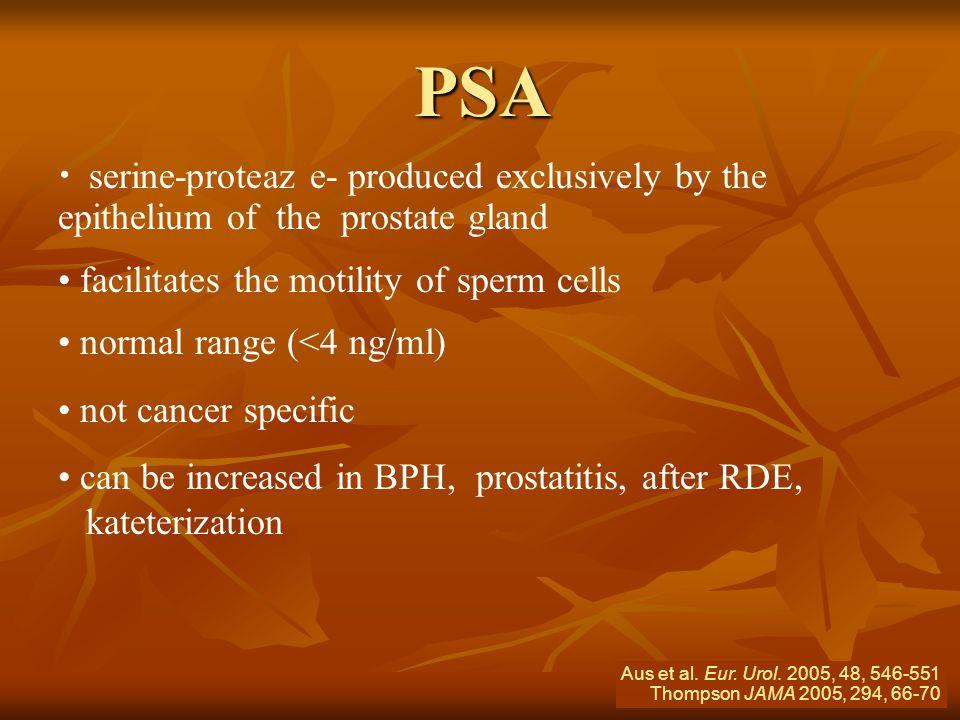 Chabret és prostatitis Mint társult prosztatitis és ejakuláció