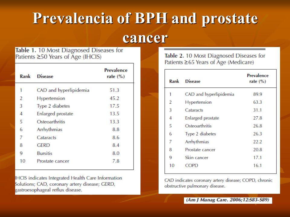 Blocade prosztatitis