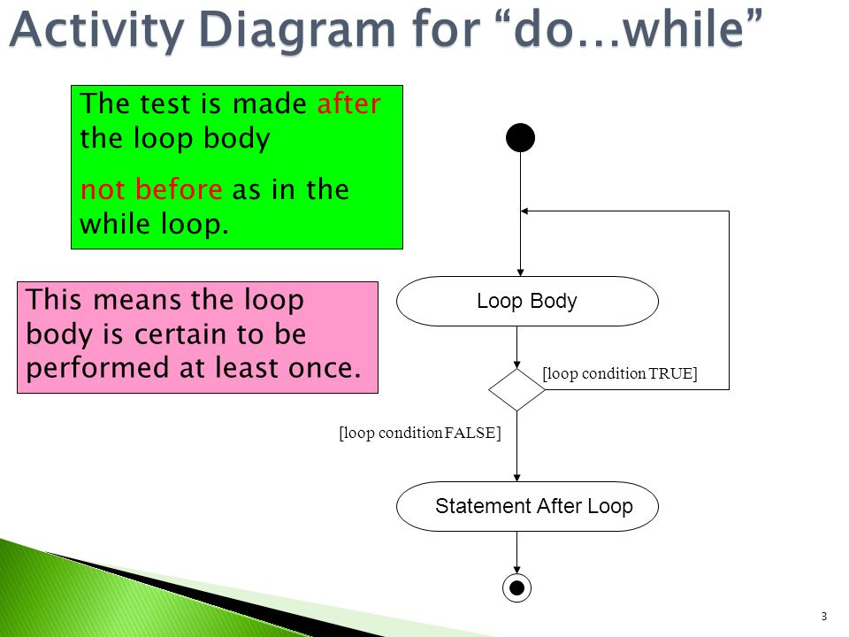 Mock test review revision of activity diagrams for loops ppt download 3 activity diagram ccuart Gallery