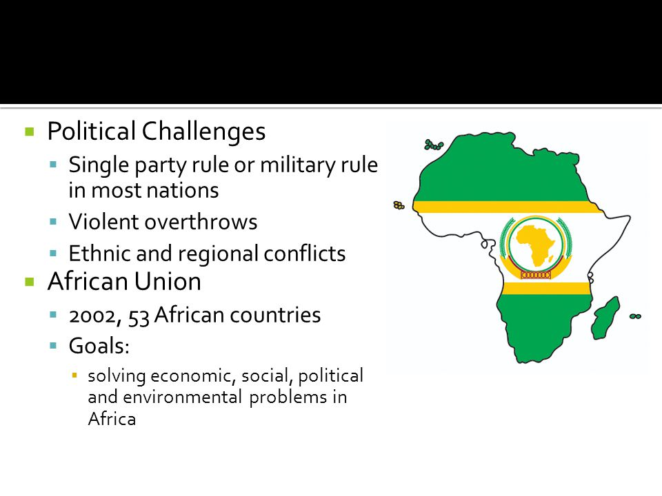Political Challenges African Union