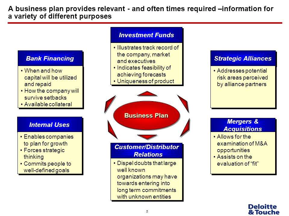 planning the needs of other organizations Needs assessment based on the alignment of critical behaviors with a clear agency mission will account for critical occupational and performance requirements to help your agency: a) eliminate redundant training efforts, b) substantially reduce the unnecessary expenditure of training dollars, and c) assist managers in identifying performance requirements that can best be satisfied by training and other developmental strategies.
