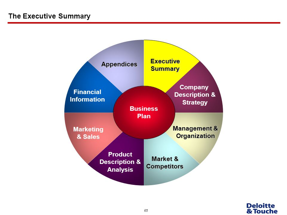 today s agenda business planning and annual report workshop ppt