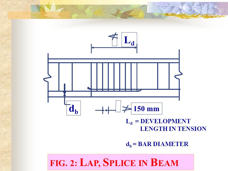 Design of RCC structures Detailing of Reinforcement (IS , IS13920