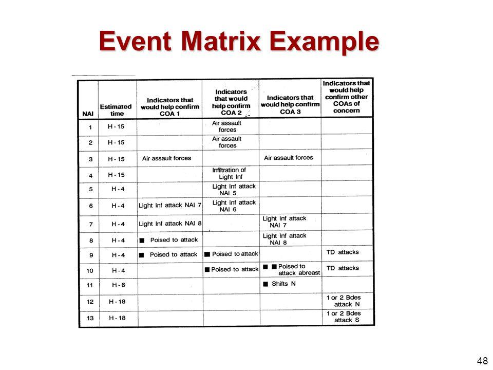 48 event matrix