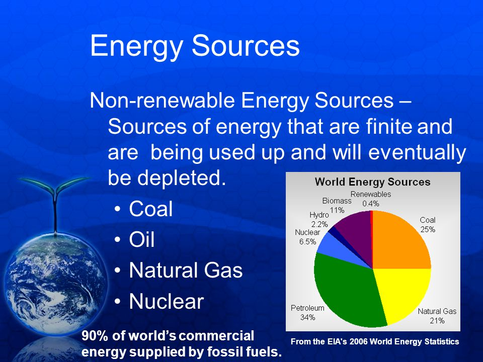 energy sources Sources of energy [1], origins of the power used for transportation, for heat and light in dwelling and working areas, and for the manufacture of goods of all kinds.