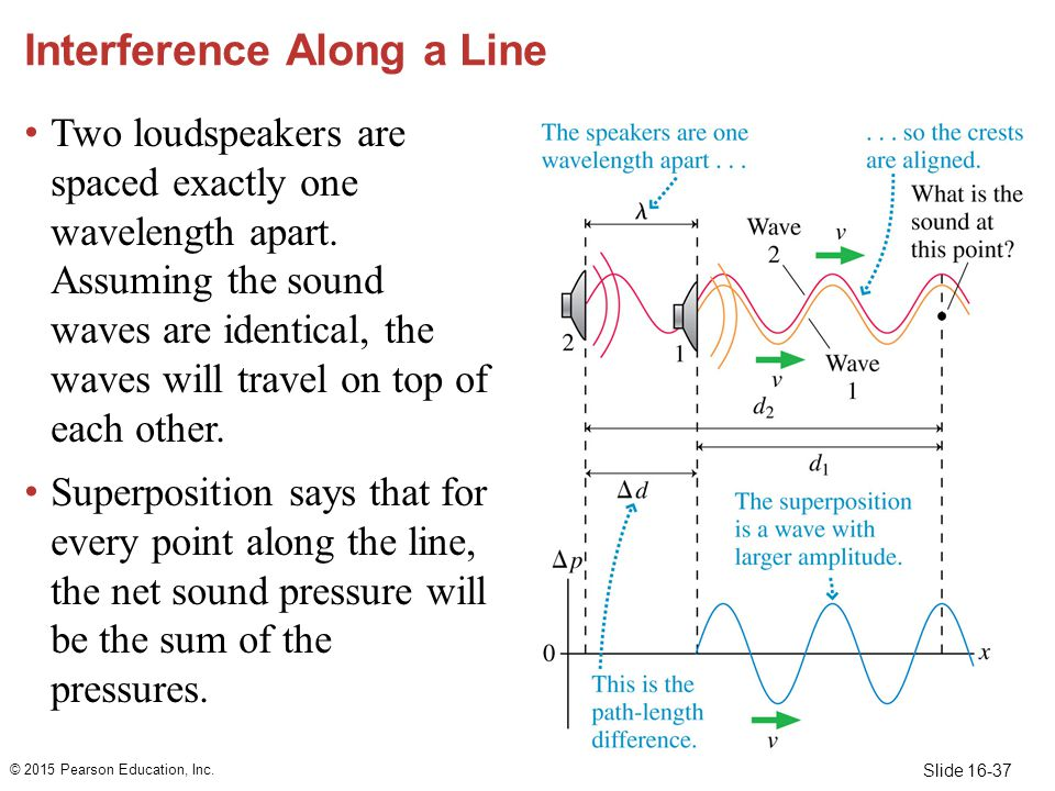 Section 16 4 Standing Sound Waves - ppt download