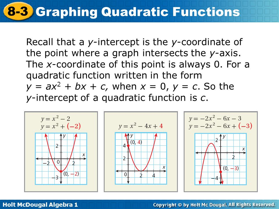 Recall that a y-intercept is the y-coordinate of the point where a graph intersects the y-axis. The x-coordinate of this point is always 0. For a quadratic function written in the form