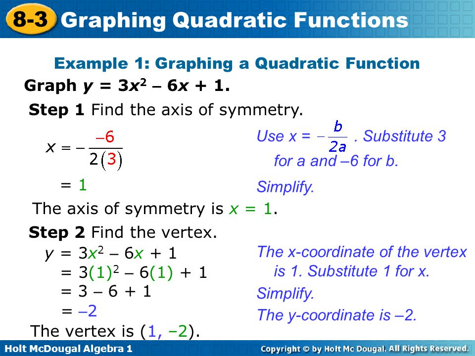 Example 1: Graphing a Quadratic Function
