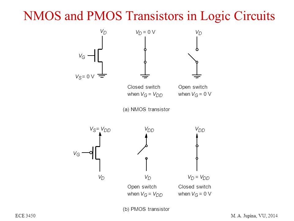 Tremendous Cmos Fabrication Mos Device Structure And Operation Nmos Circuits Wiring 101 Tzicihahutechinfo