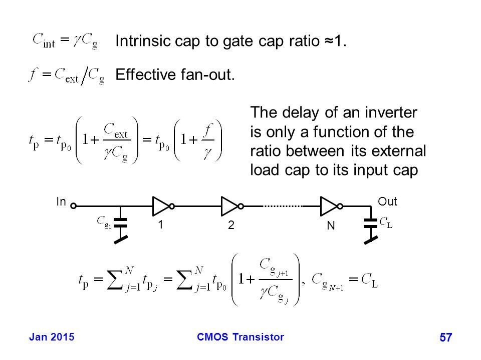 transistor sizing in cmos circuits pdf