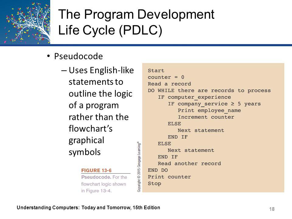 Program Development and Programming Languages - ppt video