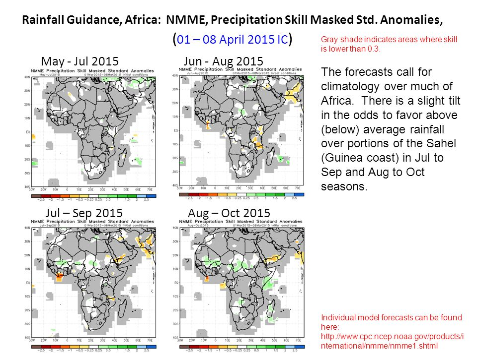 Rainfall Guidance, Africa: NMME, Precipitation Skill Masked Std
