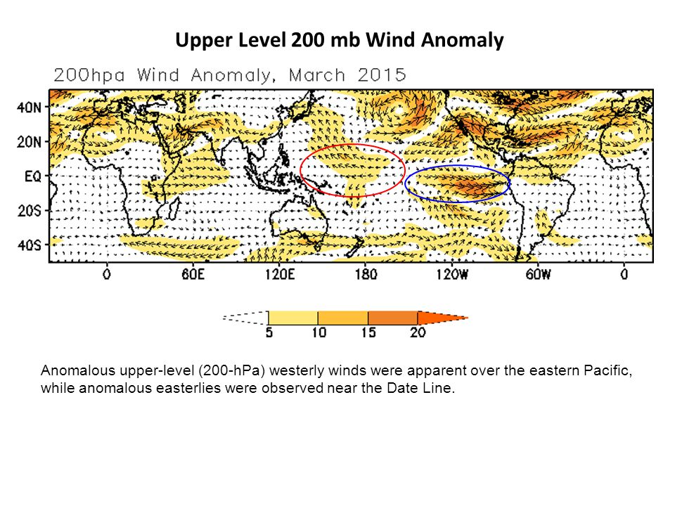Upper Level 200 mb Wind Anomaly