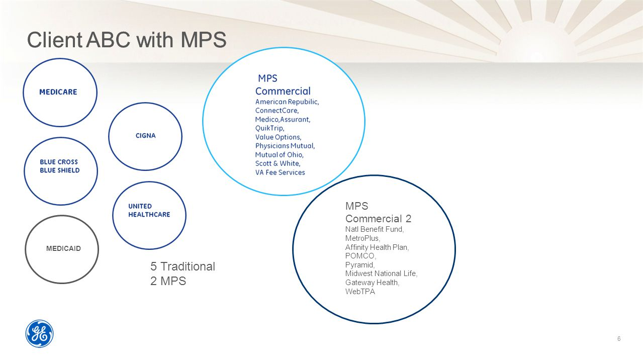 Mps Multi Payer Remit Solution Ppt Download