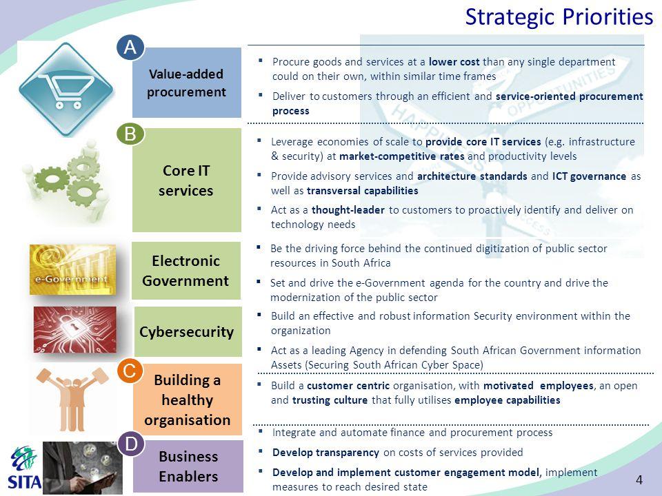 procurement business plan