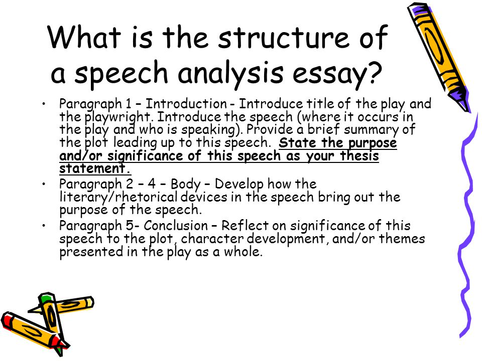 Speech Essay Example What Is The Structure Of A Speech Analysis Essay Essay On Parenting Styles also Essay About Friendship Speech Analysis Essay Introduction  Ppt Download Why I Want To Become A Teacher Essay