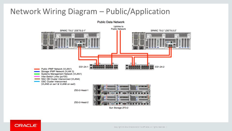 Oracle Switch Wiring - Wiring Diagram Fascinating on