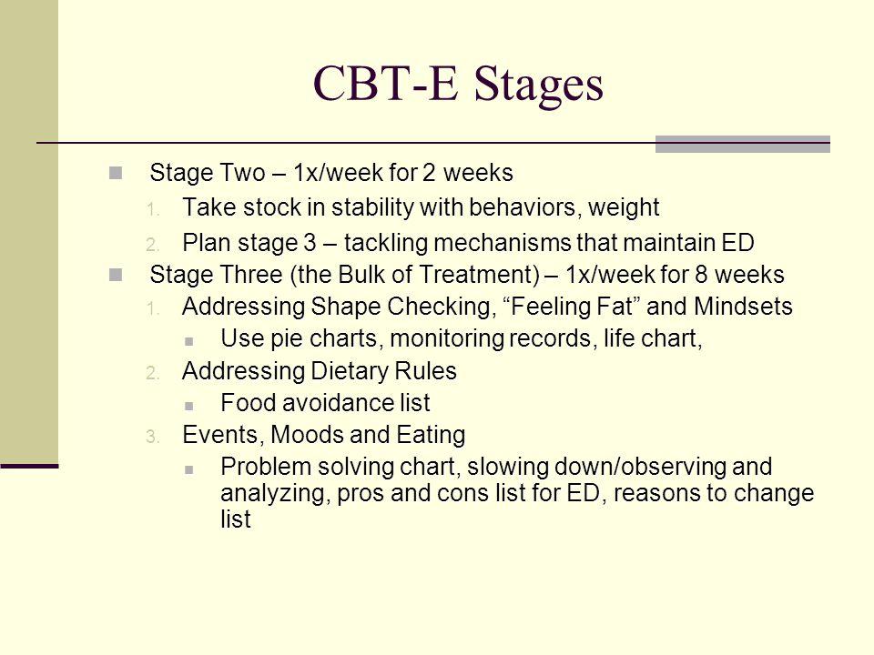 83 Cbte: Cbt E Worksheets At Alzheimers-prions.com