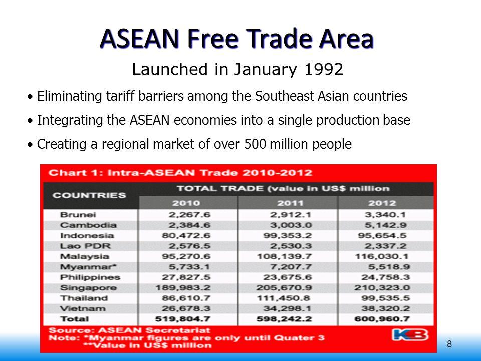 asean free trade agreement pdf