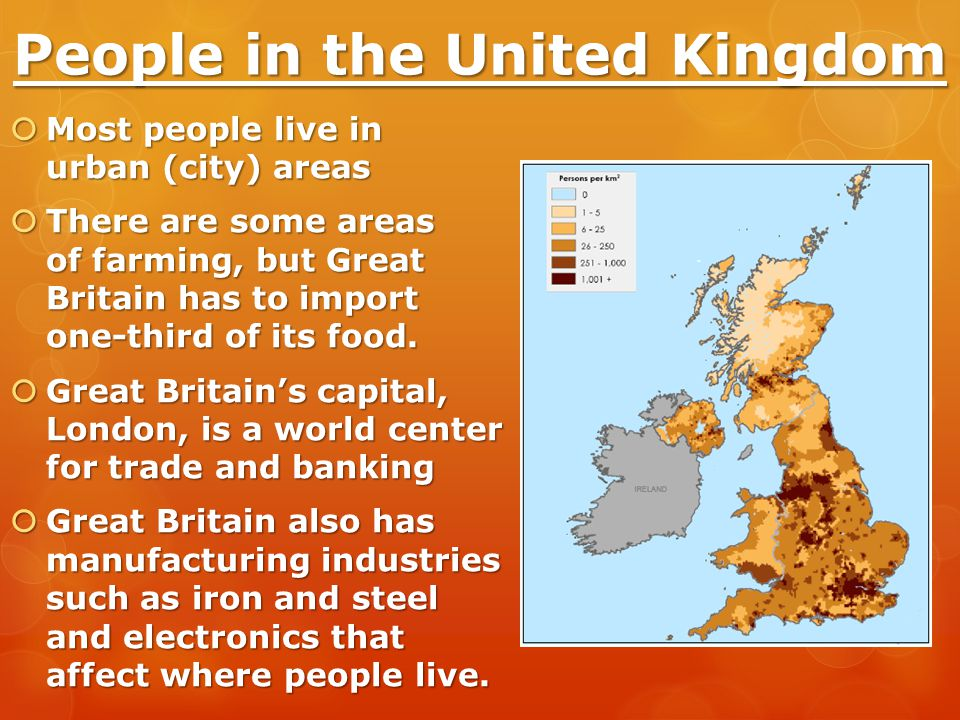 People in the United Kingdom