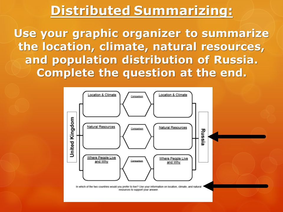 Distributed Summarizing: Use your graphic organizer to summarize the location, climate, natural resources, and population distribution of Russia.